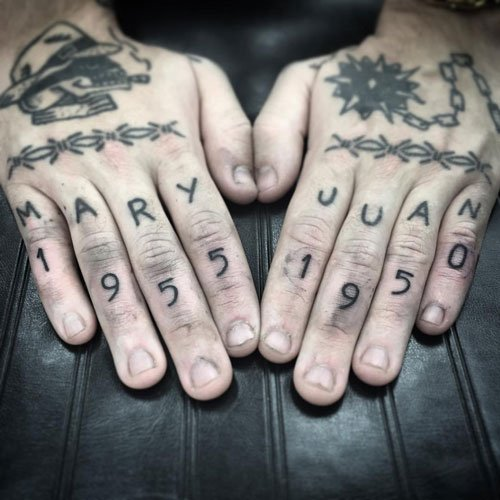 Cool Finger Tattoos For Guys